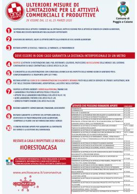 Infografica ANCI